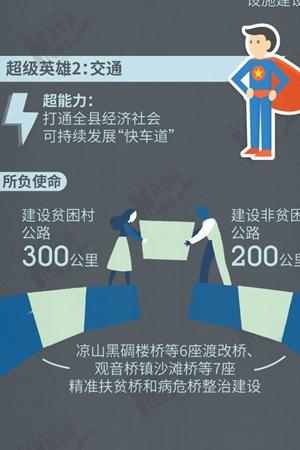 新华网图表丨持续热映中!《邻水县域经济发展者联盟》主角大揭秘