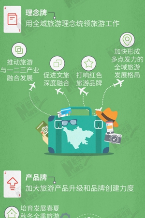 大局下的四川(62)|推动旅游业高质量发展 四川要打好这五张牌