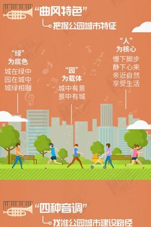 做好时代答卷人③丨回应城市愿景之变 武侯奏响建设美丽宜居公园城区的华美乐章