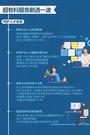 """新华网图表丨成都金牛区化身""""贴心管家"""" 为企业成长奉上暖心计划"""